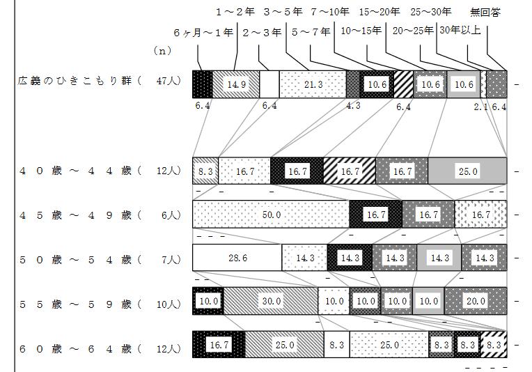 8050-2 pdf