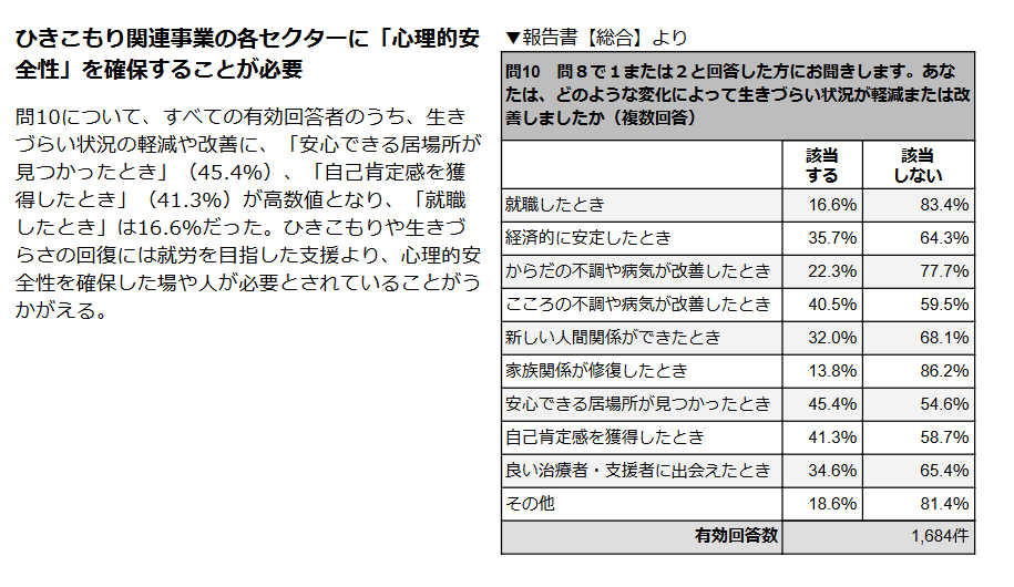 hikikomori-goal