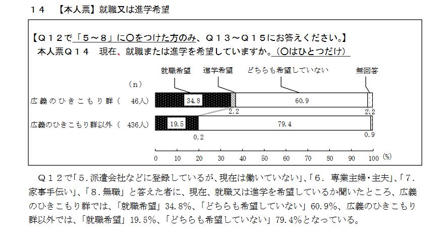 hikikomori-kibou