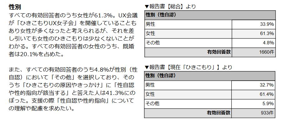 hikikomori-seibetsu2