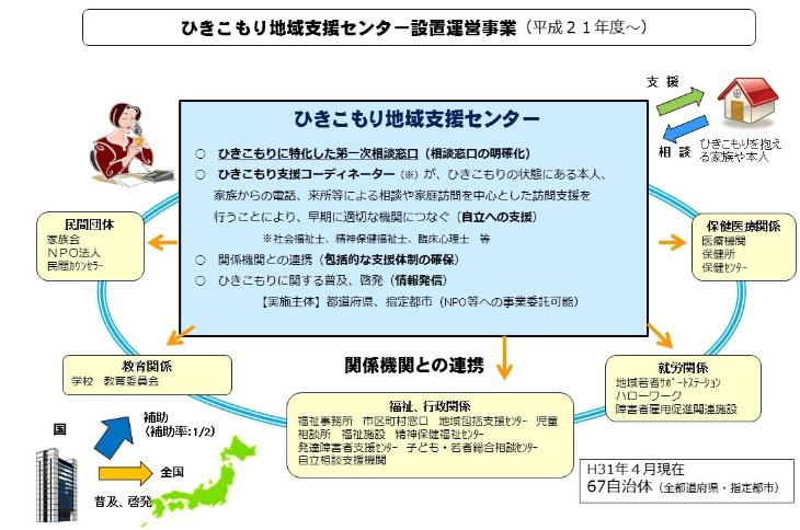 hikikomori-sien