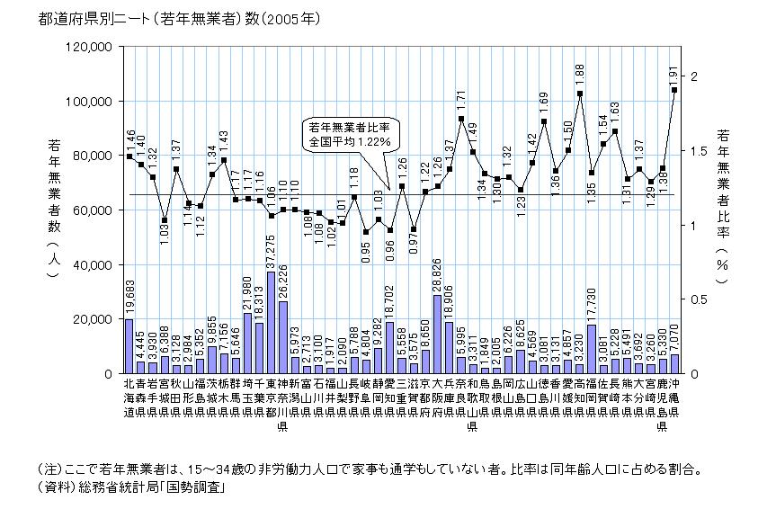 hikikomori-todouhuken